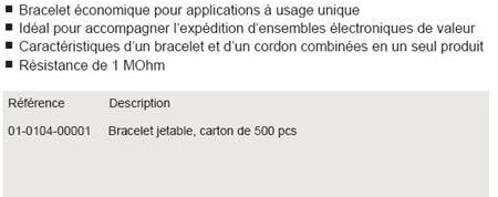 Photo Bracelet jettable - ESD