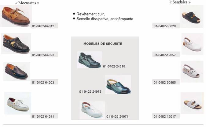 Chaussures - ESD