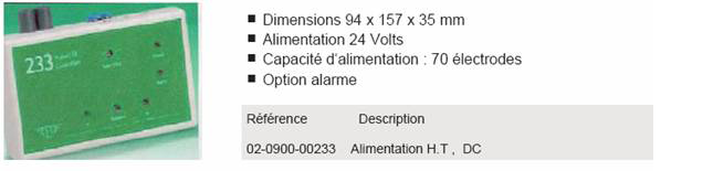 Alimentation H.T - ESD