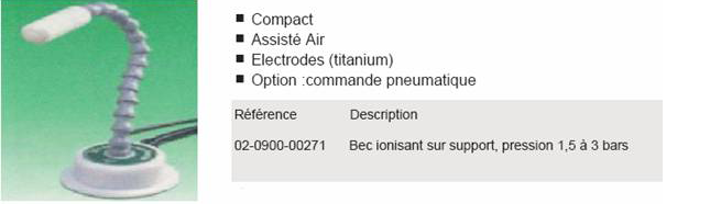 Bec ionisant sur support flexible - ESD
