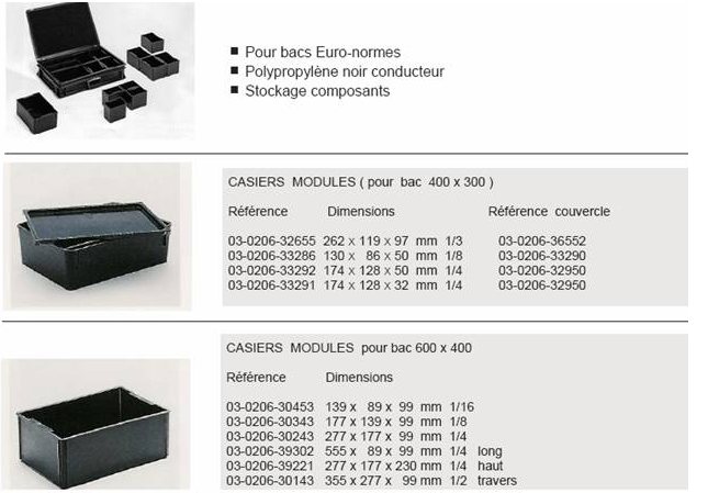 Casiers modules - ESD